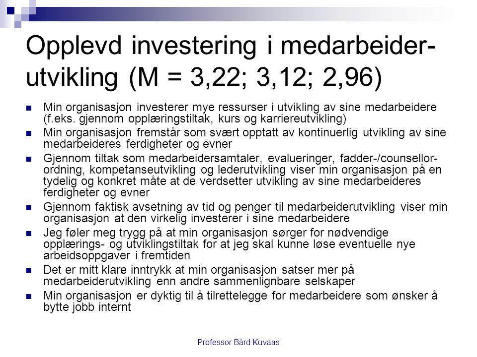 Opplevd investering i medarbeider- utvikling (M = 3,22; 3,12; 2,96)  Min organisasjon investerer mye ressurser i utvikling av sine medarbeidere (f.ek