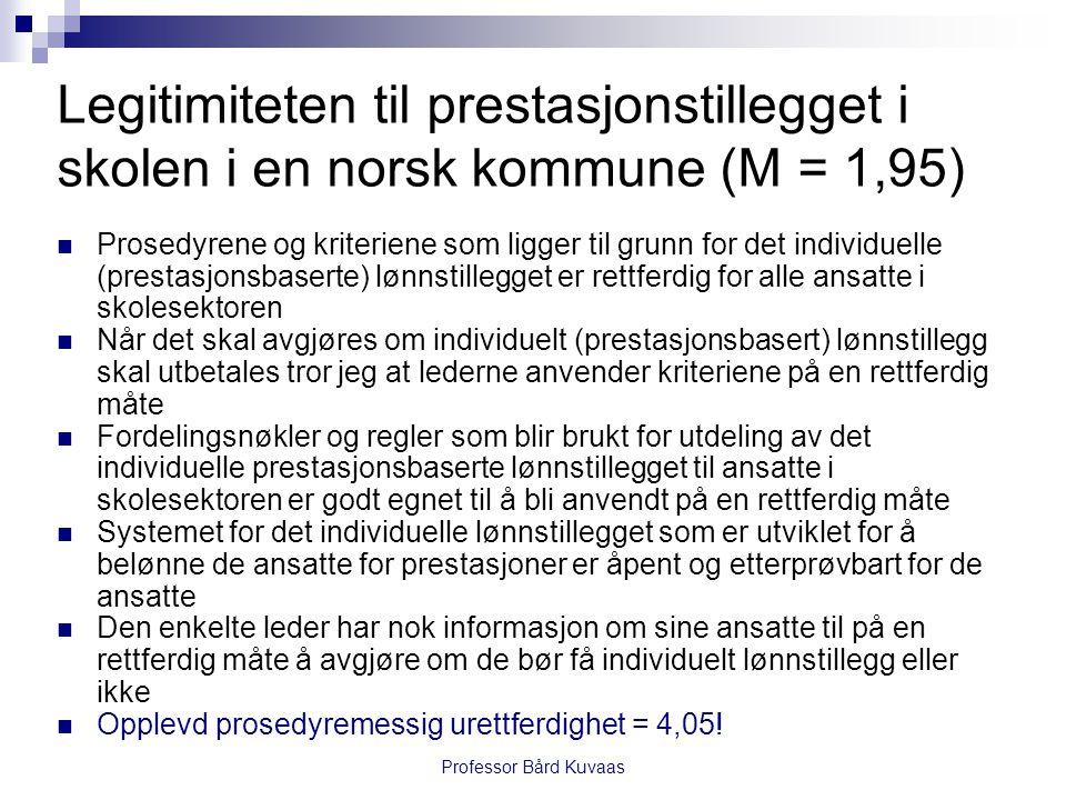 Legitimiteten til prestasjonstillegget i skolen i en norsk kommune (M = 1,95)  Prosedyrene og kriteriene som ligger til grunn for det individuelle (p