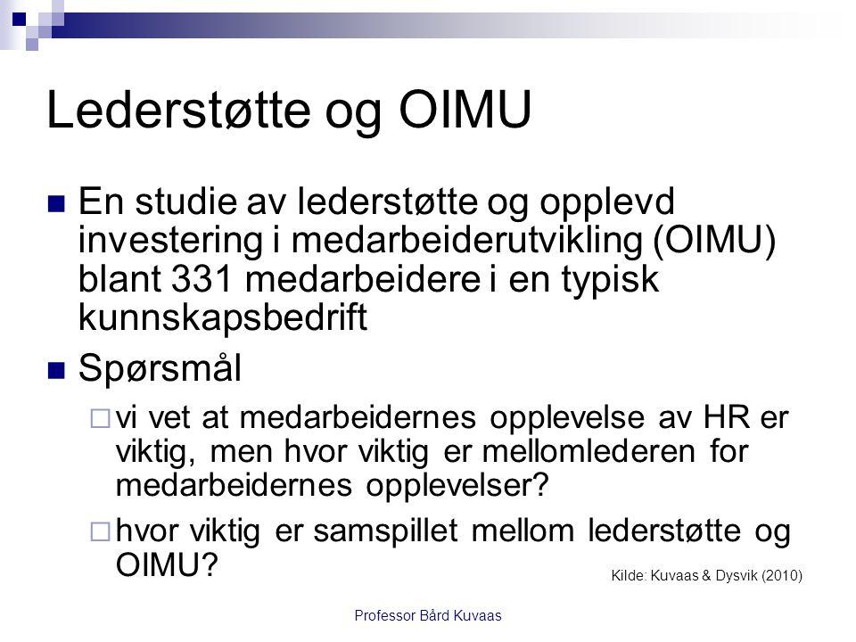 Lederstøtte og OIMU  En studie av lederstøtte og opplevd investering i medarbeiderutvikling (OIMU) blant 331 medarbeidere i en typisk kunnskapsbedrif