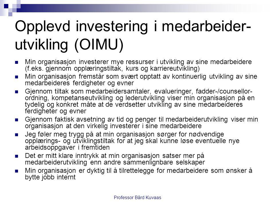 Opplevd investering i medarbeider- utvikling (OIMU)  Min organisasjon investerer mye ressurser i utvikling av sine medarbeidere (f.eks. gjennom opplæ