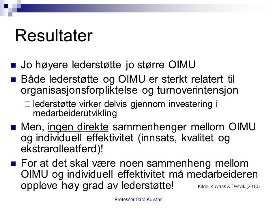 Professor Bård Kuvaas Resultater  Jo høyere lederstøtte jo større OIMU  Både lederstøtte og OIMU er sterkt relatert til organisasjonsforpliktelse og