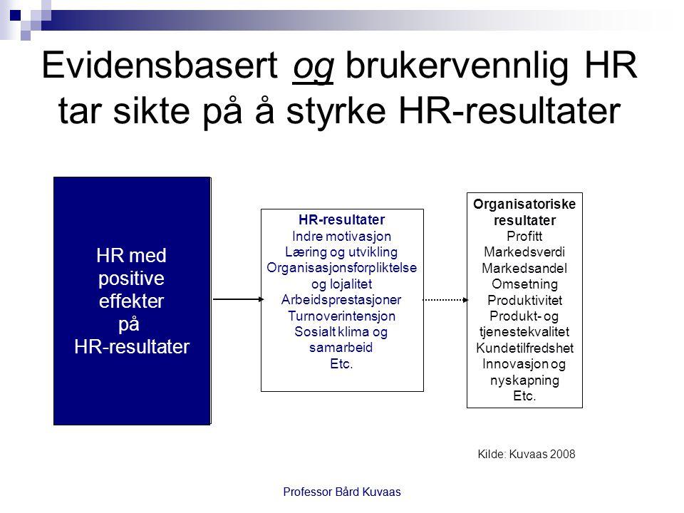 Evidensbasert og brukervennlig HR tar sikte på å styrke HR-resultater Professor Bård Kuvaas HR-resultater Indre motivasjon Læring og utvikling Organis