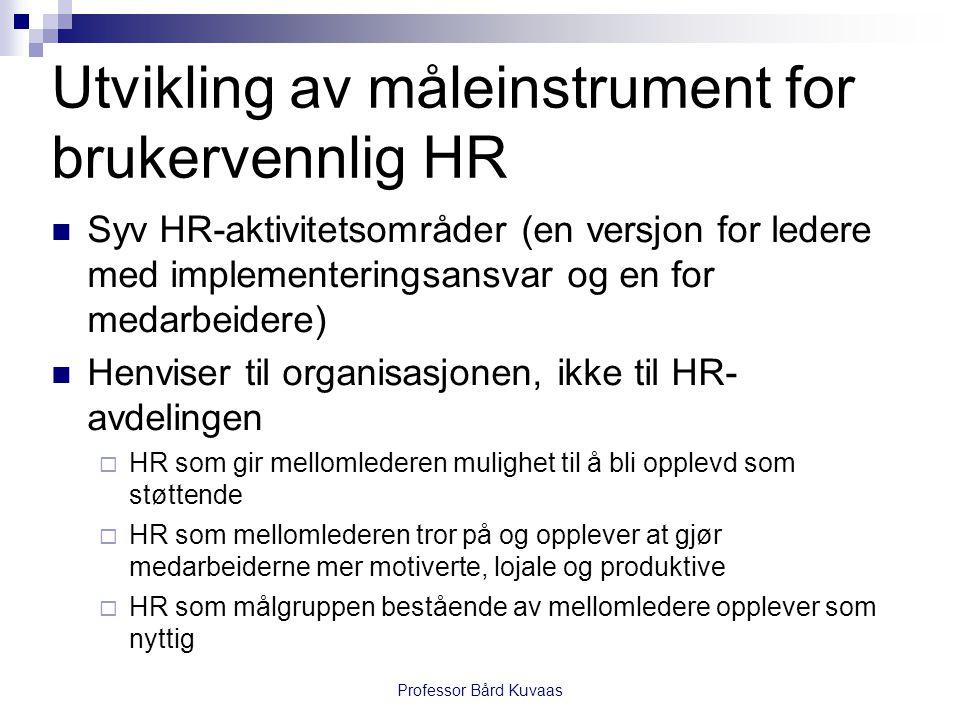 Utvikling av måleinstrument for brukervennlig HR  Syv HR-aktivitetsområder (en versjon for ledere med implementeringsansvar og en for medarbeidere) 