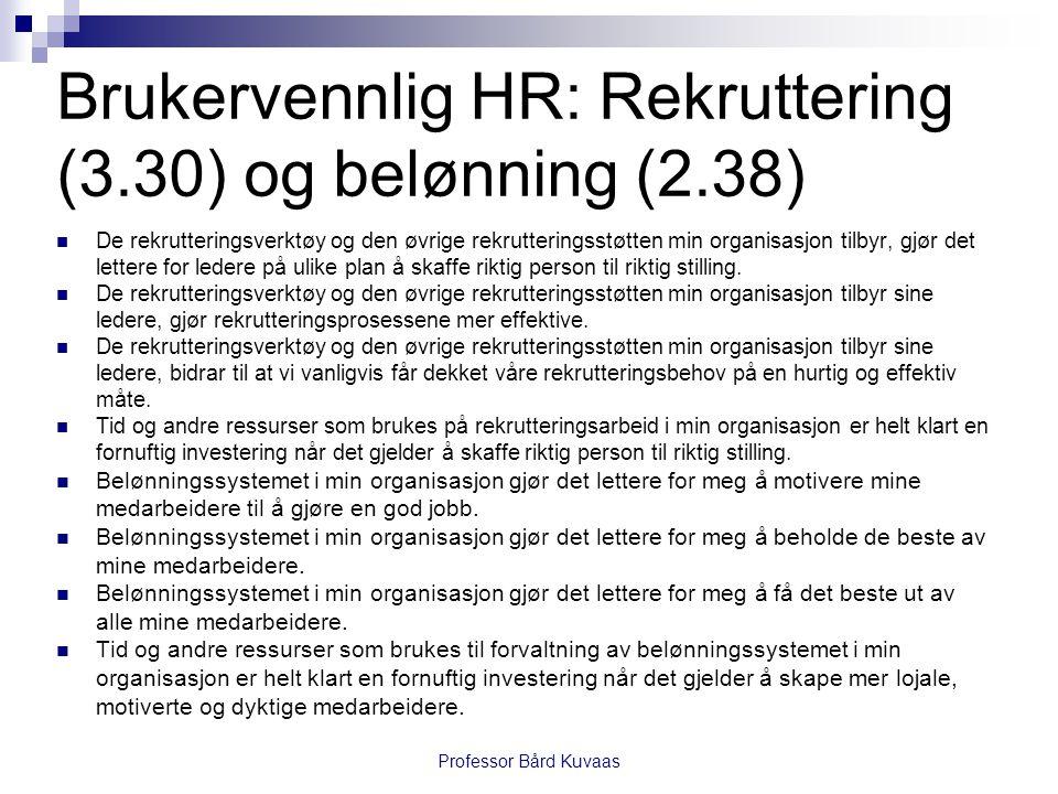 Brukervennlig HR: Rekruttering (3.30) og belønning (2.38)  De rekrutteringsverktøy og den øvrige rekrutteringsstøtten min organisasjon tilbyr, gjør d