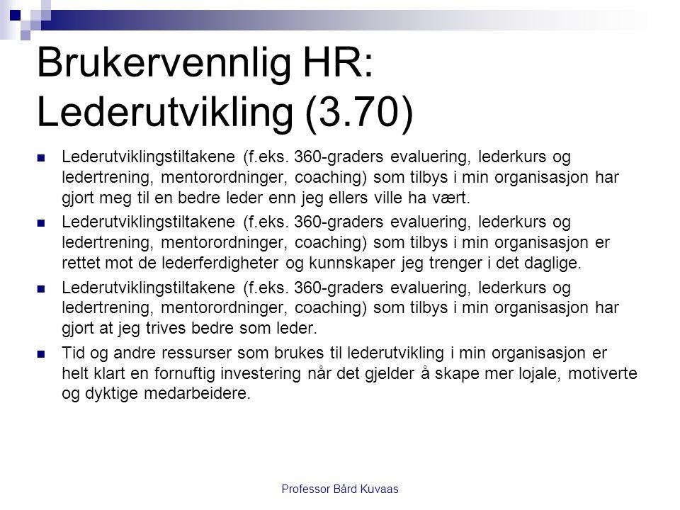 Brukervennlig HR: Lederutvikling (3.70)  Lederutviklingstiltakene (f.eks. 360-graders evaluering, lederkurs og ledertrening, mentorordninger, coachin