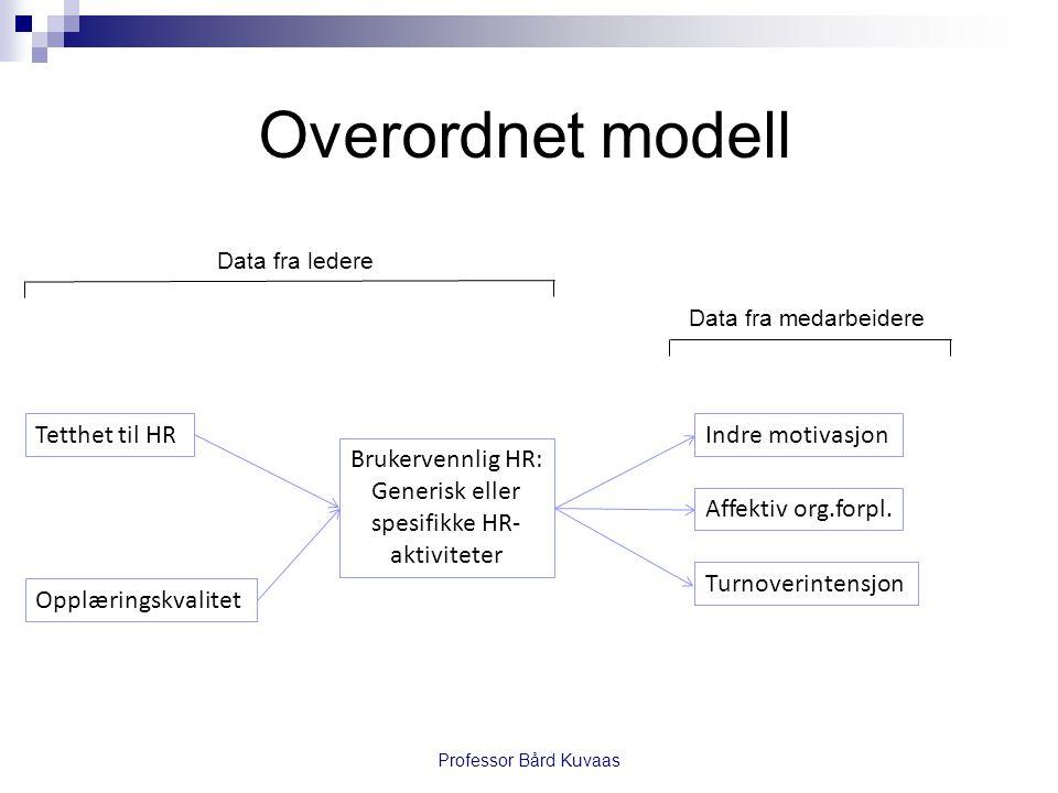 Overordnet modell Professor Bård Kuvaas Data fra medarbeidere Data fra ledere Tetthet til HR Opplæringskvalitet Brukervennlig HR: Generisk eller spesi