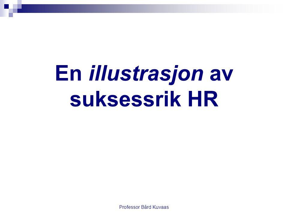 Professor Bård Kuvaas En illustrasjon av suksessrik HR