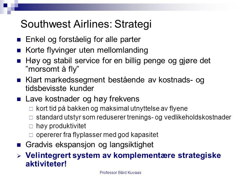Professor Bård Kuvaas Southwest Airlines: Strategi  Enkel og forståelig for alle parter  Korte flyvinger uten mellomlanding  Høy og stabil service