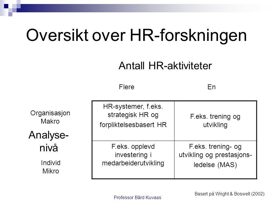 Oversikt over HR-forskningen Professor Bård Kuvaas HR-systemer, f.eks. strategisk HR og forpliktelsesbasert HR F.eks. trening og utvikling F.eks. oppl