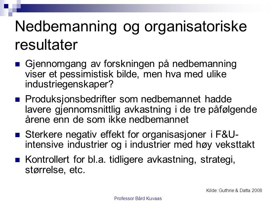 Professor Bård Kuvaas Nedbemanning og organisatoriske resultater  Gjennomgang av forskningen på nedbemanning viser et pessimistisk bilde, men hva med