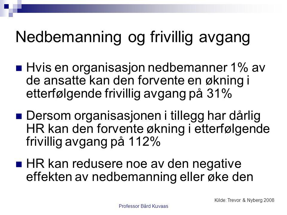 Professor Bård Kuvaas Nedbemanning og frivillig avgang  Hvis en organisasjon nedbemanner 1% av de ansatte kan den forvente en økning i etterfølgende