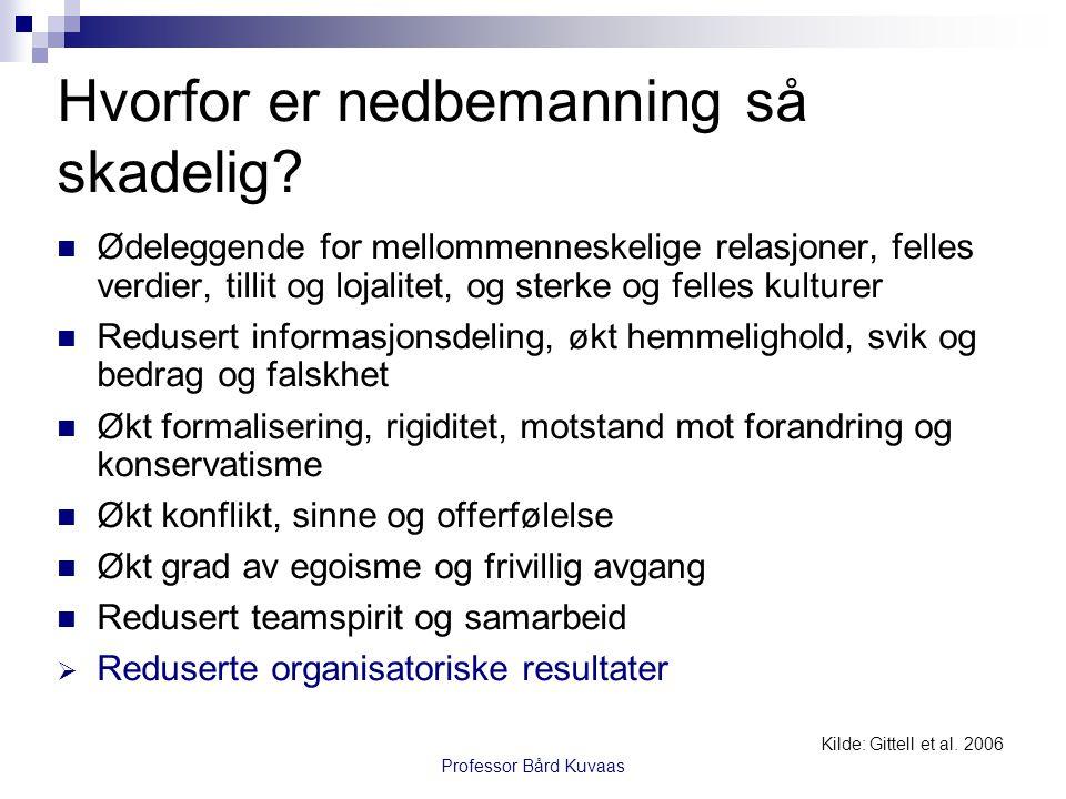 Professor Bård Kuvaas Hvorfor er nedbemanning så skadelig?  Ødeleggende for mellommenneskelige relasjoner, felles verdier, tillit og lojalitet, og st