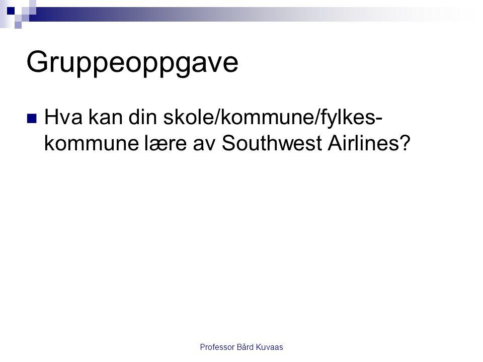 Gruppeoppgave  Hva kan din skole/kommune/fylkes- kommune lære av Southwest Airlines? Professor Bård Kuvaas