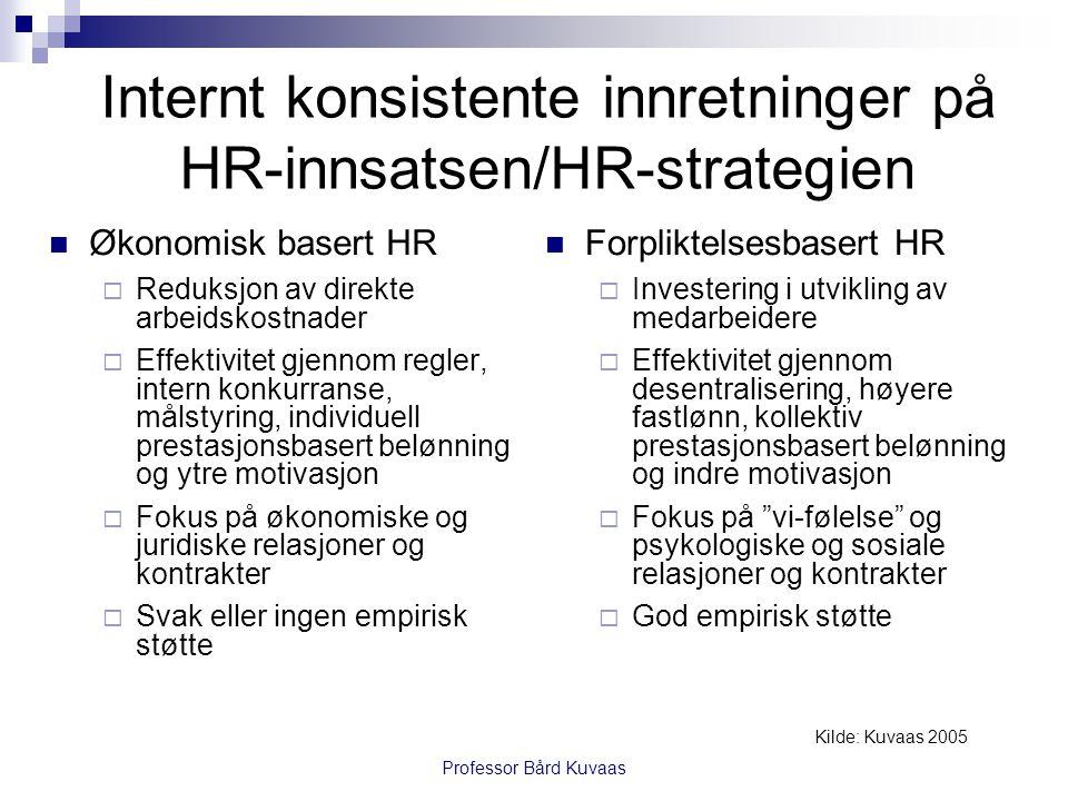 Professor Bård Kuvaas Internt konsistente innretninger på HR-innsatsen/HR-strategien  Økonomisk basert HR  Reduksjon av direkte arbeidskostnader  E