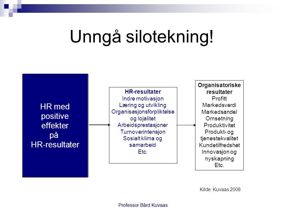 Unngå silotekning! Professor Bård Kuvaas HR-resultater Indre motivasjon Læring og utvikling Organisasjonsforpliktelse og lojalitet Arbeidsprestasjoner