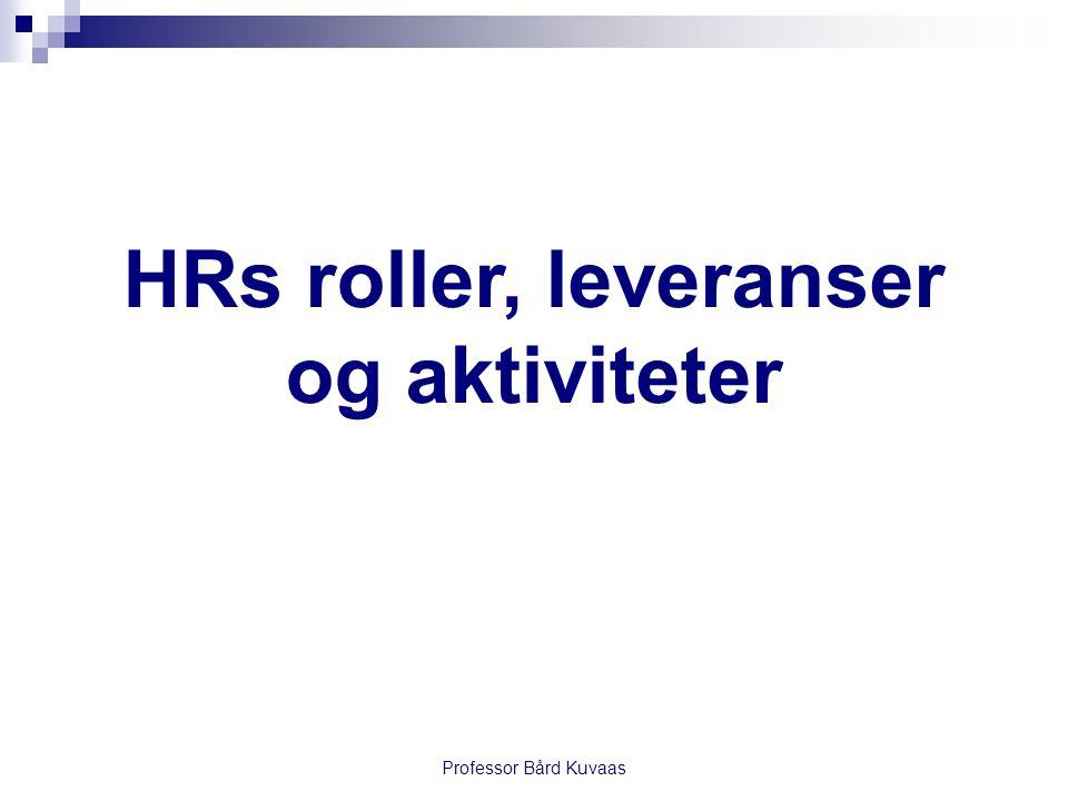 Professor Bård Kuvaas HRs roller, leveranser og aktiviteter