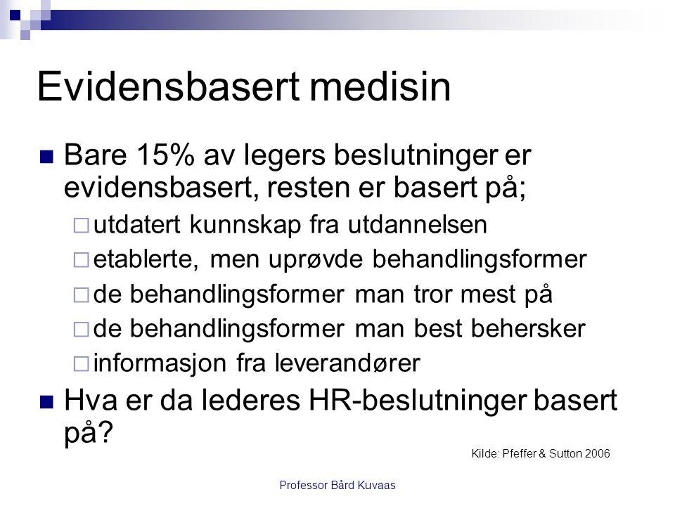 Professor Bård Kuvaas Evidensbasert medisin  Bare 15% av legers beslutninger er evidensbasert, resten er basert på;  utdatert kunnskap fra utdannels