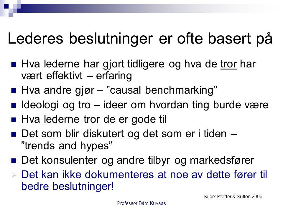 Professor Bård Kuvaas Lederes beslutninger er ofte basert på  Hva lederne har gjort tidligere og hva de tror har vært effektivt – erfaring  Hva andr