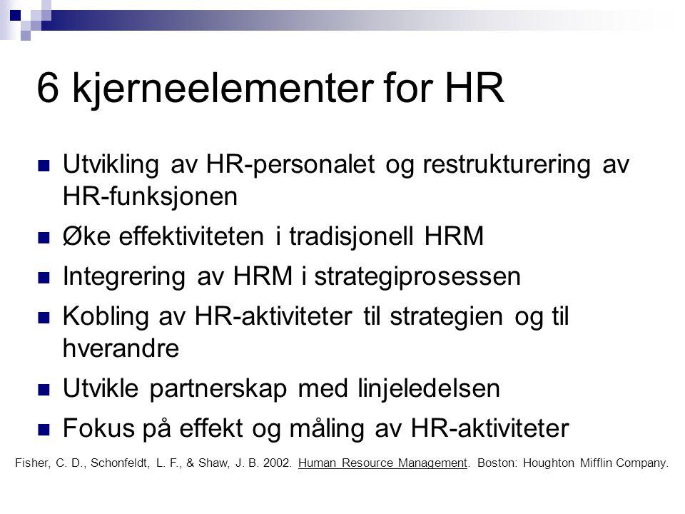 6 kjerneelementer for HR  Utvikling av HR-personalet og restrukturering av HR-funksjonen  Øke effektiviteten i tradisjonell HRM  Integrering av HRM