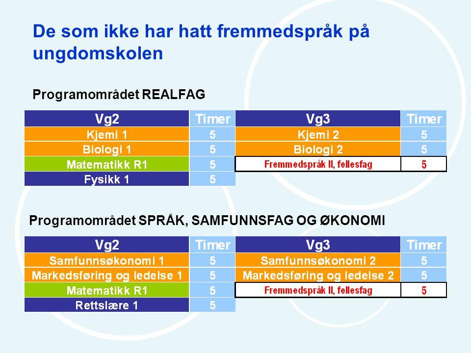 De som ikke har hatt fremmedspråk på ungdomskolen Programområdet REALFAG Programområdet SPRÅK, SAMFUNNSFAG OG ØKONOMI