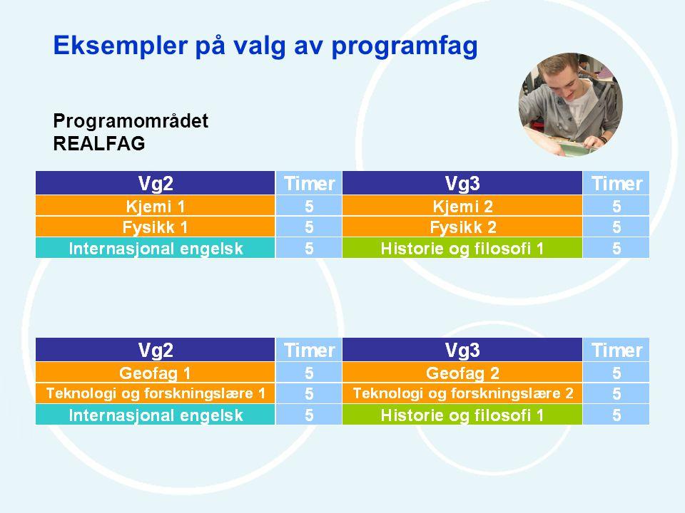 Eksempler på valg av programfag Programområdet SPRÅK, SAMFUNNSFAG OG ØKONOMI