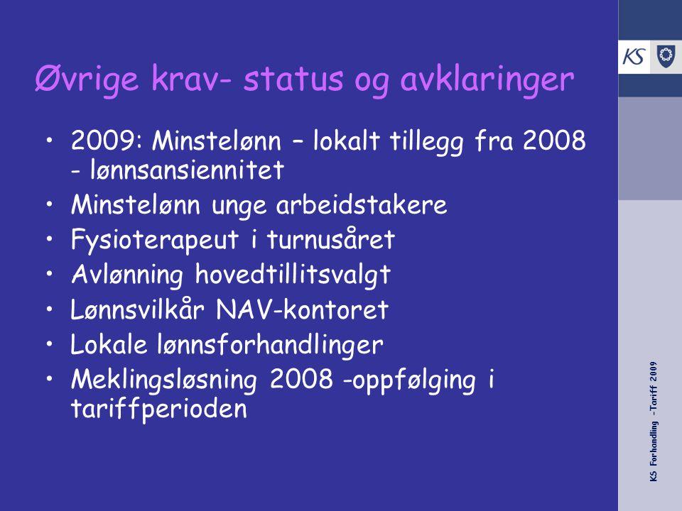 KS Forhandling -Tariff 2009 Øvrige krav- status og avklaringer •2009: Minstelønn – lokalt tillegg fra 2008 - lønnsansiennitet •Minstelønn unge arbeids