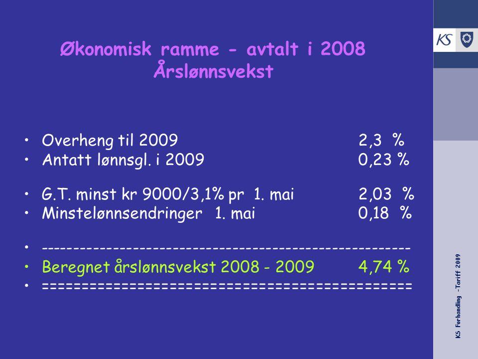 KS Forhandling -Tariff 2009 Økonomisk ramme - avtalt i 2008 Årslønnsvekst •Overheng til 20092,3 % •Antatt lønnsgl. i 20090,23 % •G.T. minst kr 9000/3,