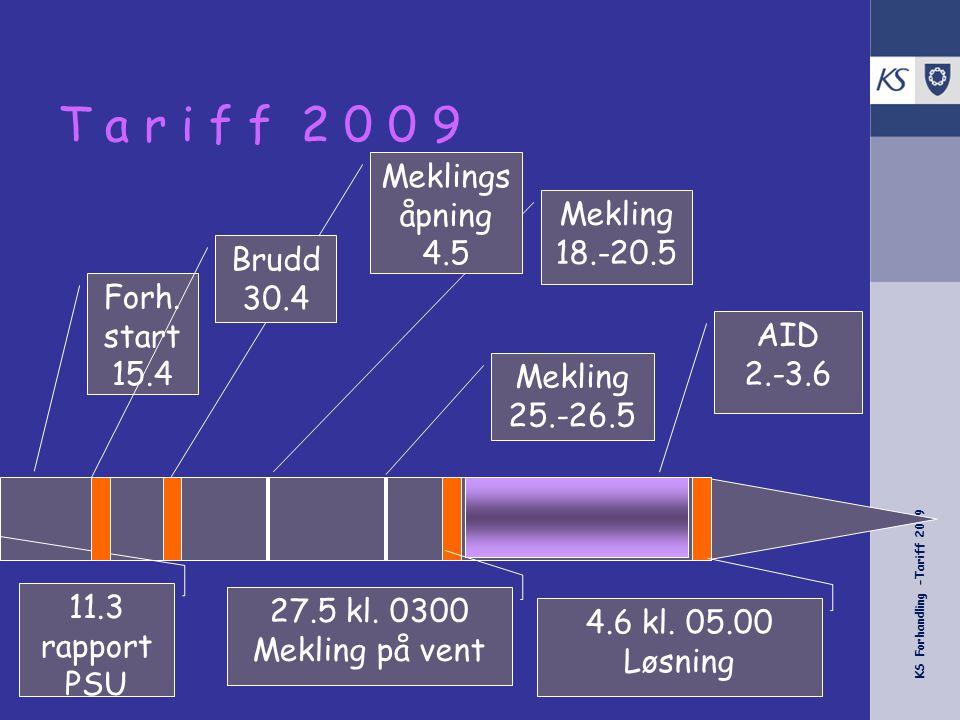 KS Forhandling -Tariff 2009 Mekling 18.-20.5 Meklings åpning 4.5 T a r i f f 2 0 0 9 Forh. start 15.4 Mekling 25.-26.5 AID 2.-3.6 27.5 kl. 0300 Meklin