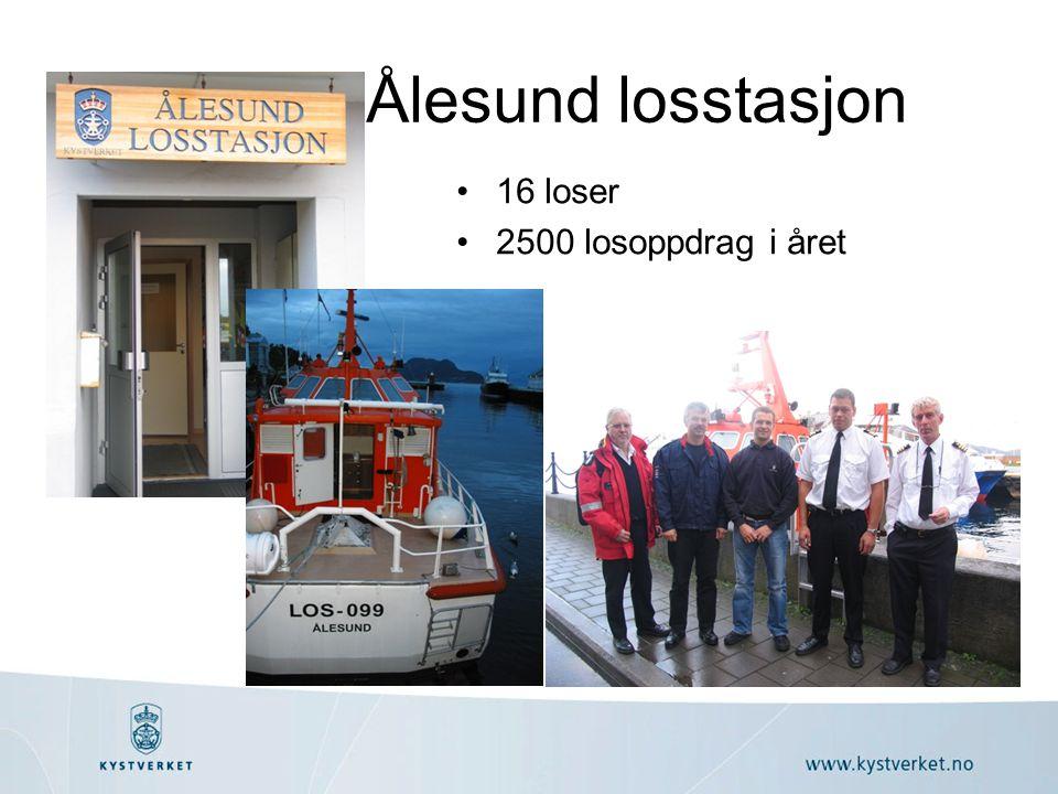 •16 loser •2500 losoppdrag i året Ålesund losstasjon
