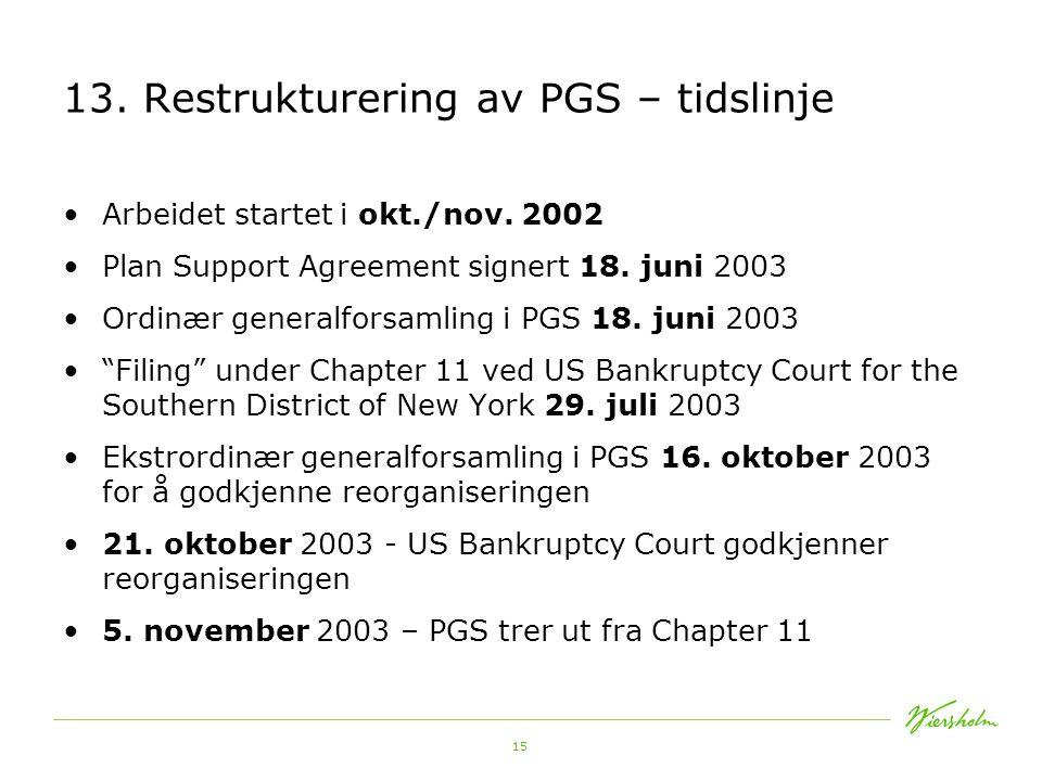 15 13. Restrukturering av PGS – tidslinje •Arbeidet startet i okt./nov. 2002 •Plan Support Agreement signert 18. juni 2003 •Ordinær generalforsamling