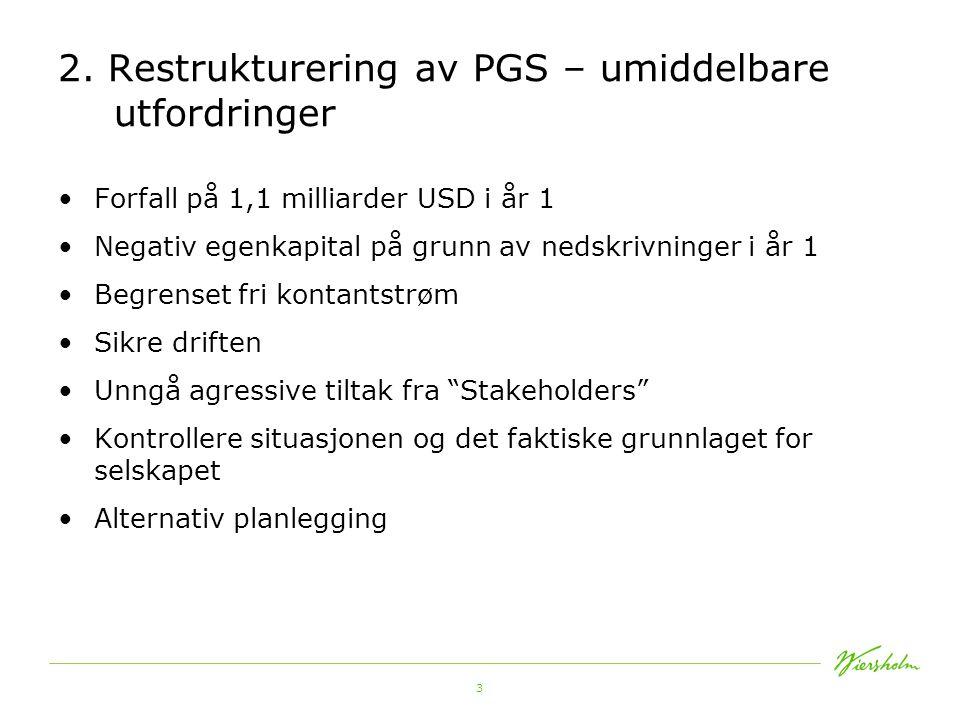 3 2. Restrukturering av PGS – umiddelbare utfordringer •Forfall på 1,1 milliarder USD i år 1 •Negativ egenkapital på grunn av nedskrivninger i år 1 •B