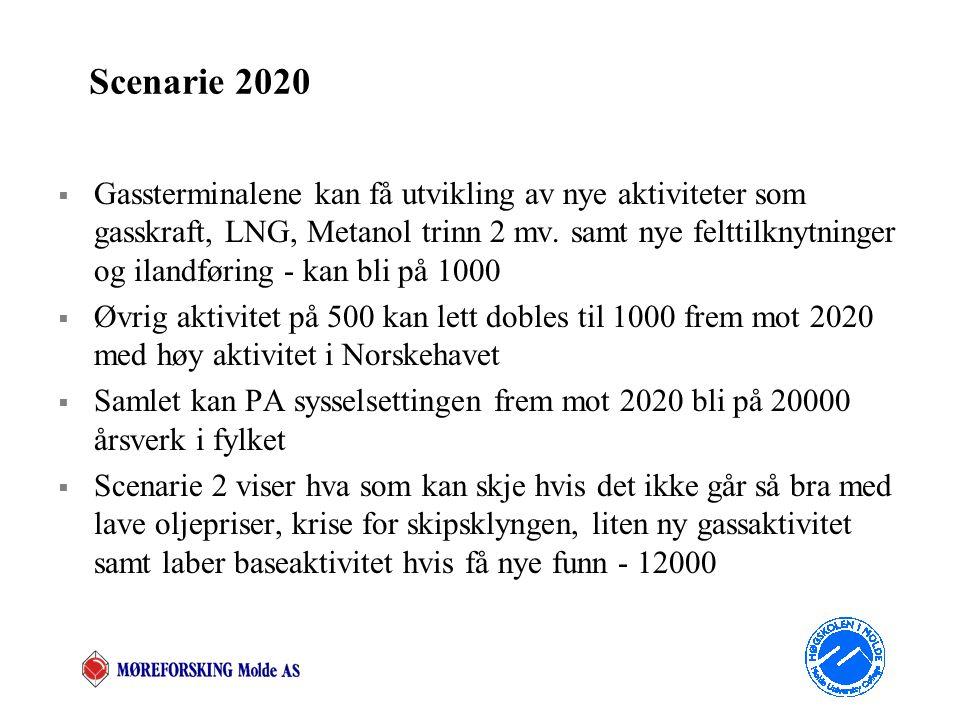 Scenarie 2020  Gassterminalene kan få utvikling av nye aktiviteter som gasskraft, LNG, Metanol trinn 2 mv.