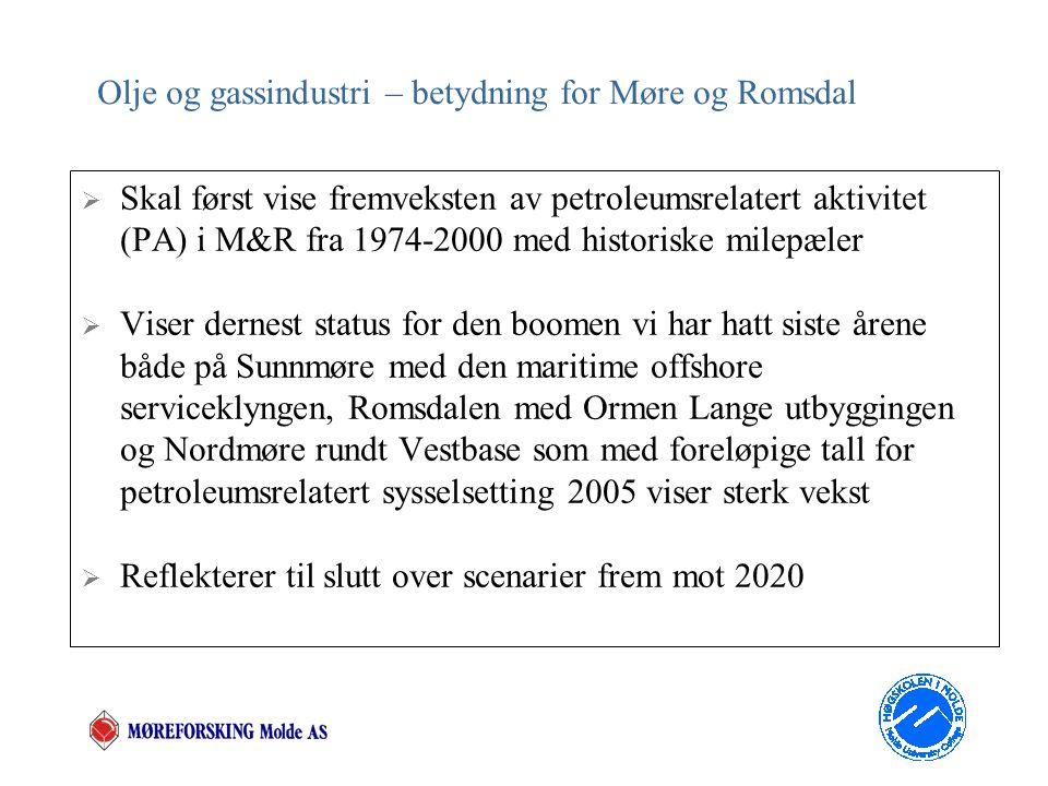 Olje og gassindustri – betydning for Møre og Romsdal  Skal først vise fremveksten av petroleumsrelatert aktivitet (PA) i M&R fra 1974-2000 med historiske milepæler  Viser dernest status for den boomen vi har hatt siste årene både på Sunnmøre med den maritime offshore serviceklyngen, Romsdalen med Ormen Lange utbyggingen og Nordmøre rundt Vestbase som med foreløpige tall for petroleumsrelatert sysselsetting 2005 viser sterk vekst  Reflekterer til slutt over scenarier frem mot 2020