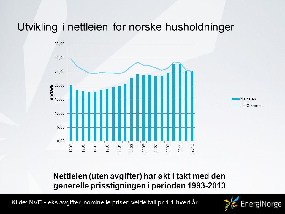 Utvikling i nettleien for norske husholdninger Kilde: NVE - eks avgifter, nominelle priser, veide tall pr 1.1 hvert år Nettleien (uten avgifter) har økt i takt med den generelle prisstigningen i perioden 1993-2013