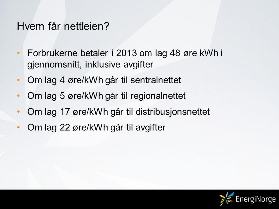 Hvem får nettleien? •Forbrukerne betaler i 2013 om lag 48 øre kWh i gjennomsnitt, inklusive avgifter •Om lag 4 øre/kWh går til sentralnettet •Om lag 5