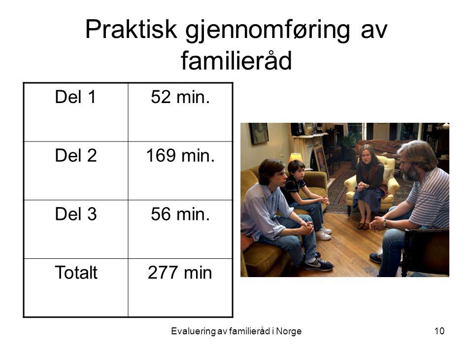 Evaluering av familieråd i Norge10 Praktisk gjennomføring av familieråd Del 152 min.