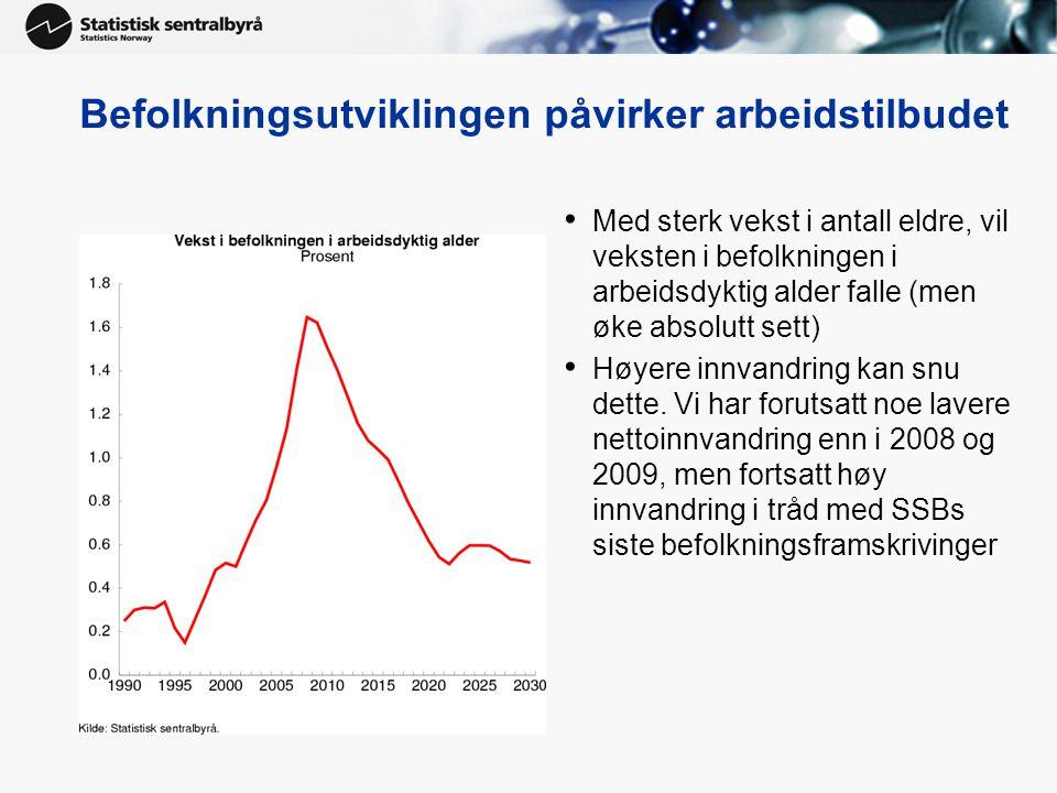 Befolkningsutviklingen påvirker arbeidstilbudet • Med sterk vekst i antall eldre, vil veksten i befolkningen i arbeidsdyktig alder falle (men øke abso