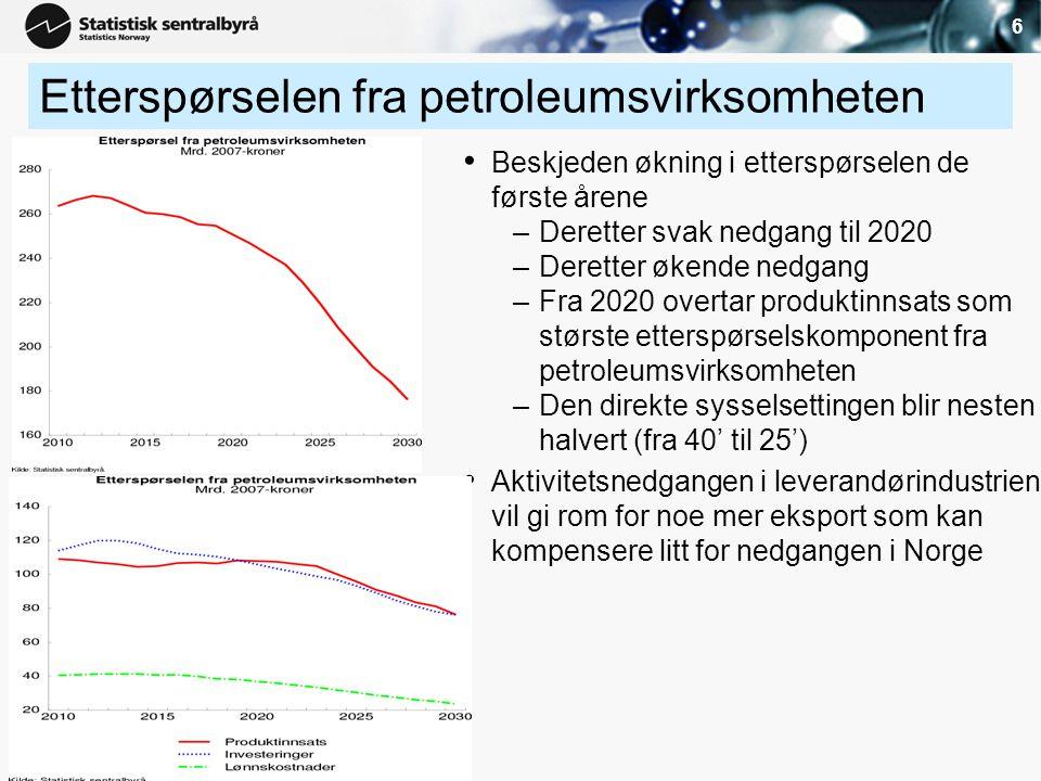 Betydelig negativ etterspørselsimpuls for norsk fastlandsøkonomi i hele perioden • Målt som andel av BNP F-N er nedgangen i etterspørsel ganske stabil fra 2010 til 2030 –0,5 prosentpoeng av BNP F-N i gjennomsnitt hvert år –Det er like mye som bruken av oljepenger over statsbudsjettet har økt med årlig siste 10 år som siden innføringen av handlings- regelen i finanspolitikken –Sett over en lang periode er dette en betydelig negativ impuls og i utgangspunktet noe man kunne tenke seg ville ha store effekter på økonomien…..