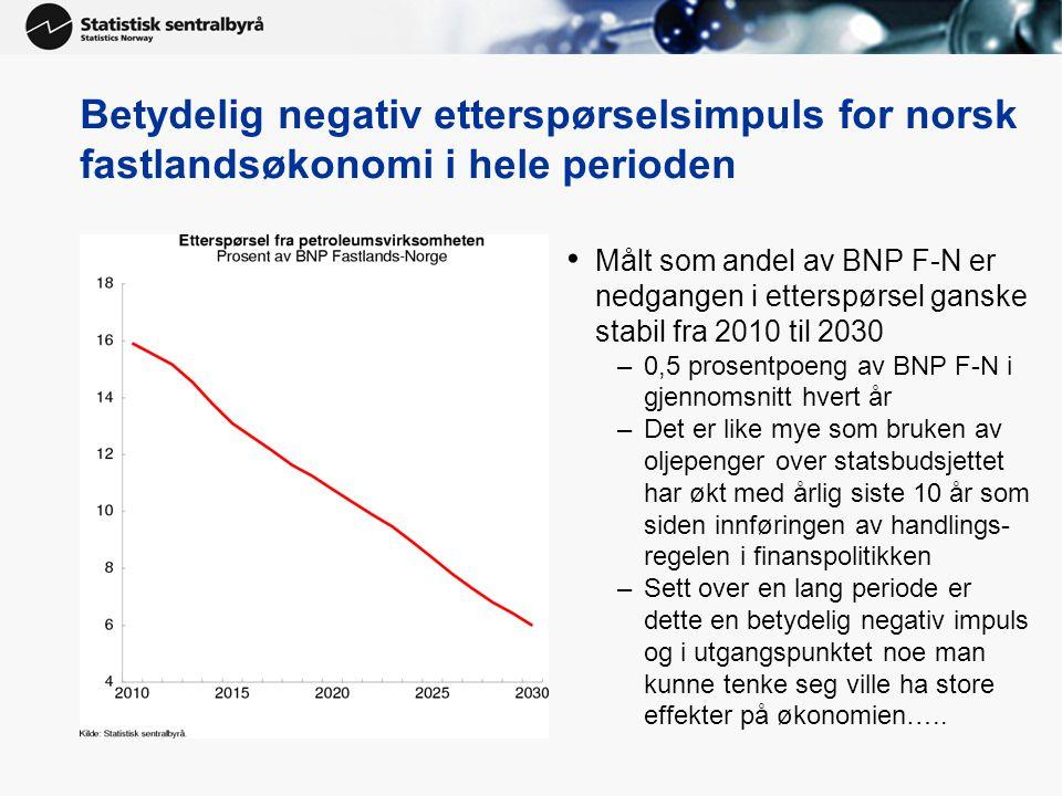 Betydelig negativ etterspørselsimpuls for norsk fastlandsøkonomi i hele perioden • Målt som andel av BNP F-N er nedgangen i etterspørsel ganske stabil