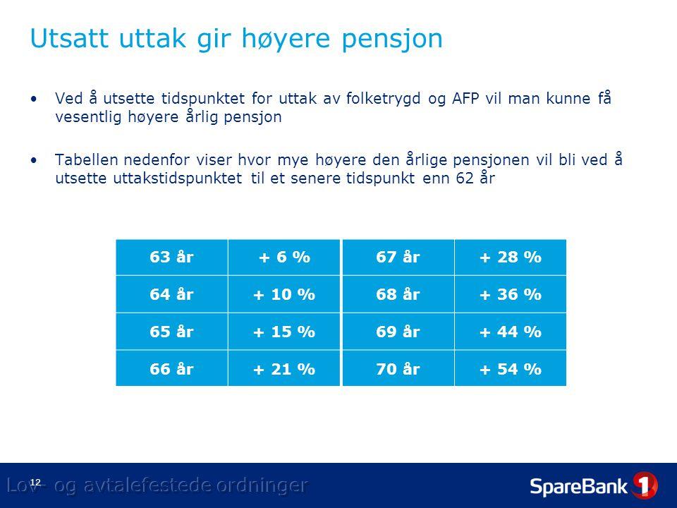 12 Utsatt uttak gir høyere pensjon •Ved å utsette tidspunktet for uttak av folketrygd og AFP vil man kunne få vesentlig høyere årlig pensjon •Tabellen nedenfor viser hvor mye høyere den årlige pensjonen vil bli ved å utsette uttakstidspunktet til et senere tidspunkt enn 62 år 63 år+ 6 %67 år+ 28 % 64 år+ 10 %68 år+ 36 % 65 år+ 15 %69 år+ 44 % 66 år+ 21 %70 år+ 54 %