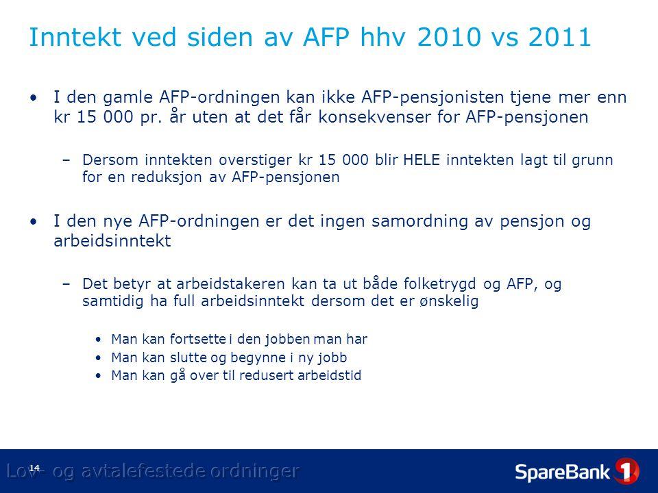 14 Inntekt ved siden av AFP hhv 2010 vs 2011 •I den gamle AFP-ordningen kan ikke AFP-pensjonisten tjene mer enn kr 15 000 pr.