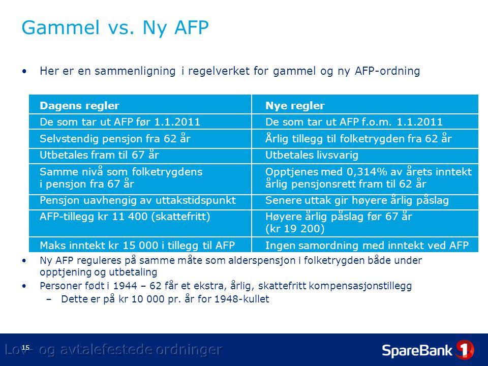 15 •Her er en sammenligning i regelverket for gammel og ny AFP-ordning •Dagens reglerNye regler •De som tar ut AFP før 1.1.2011De som tar ut AFP f.o.m.