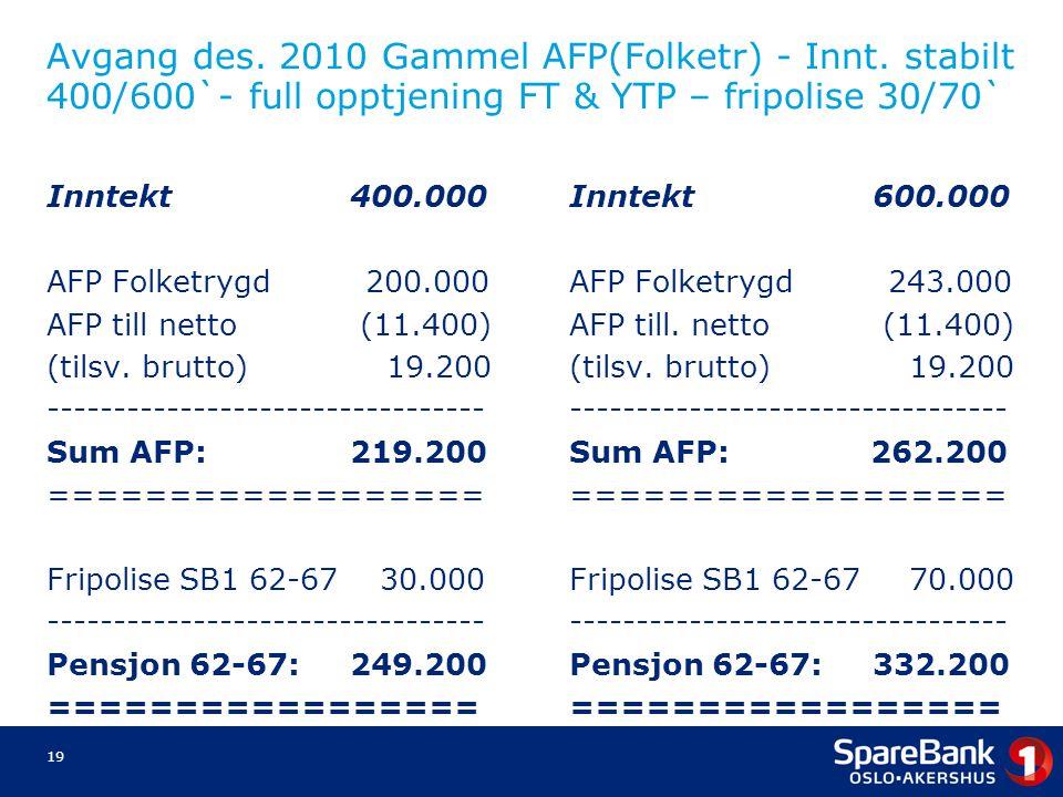 Avgang des.2010 Gammel AFP(Folketr) - Innt.