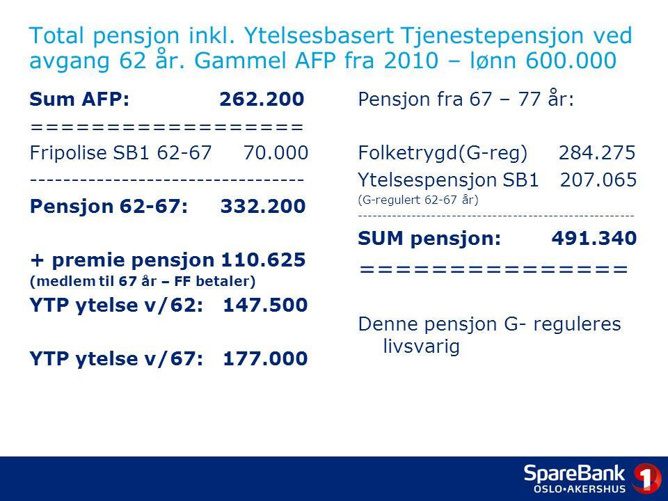 Total pensjon inkl.Ytelsesbasert Tjenestepensjon ved avgang 62 år.