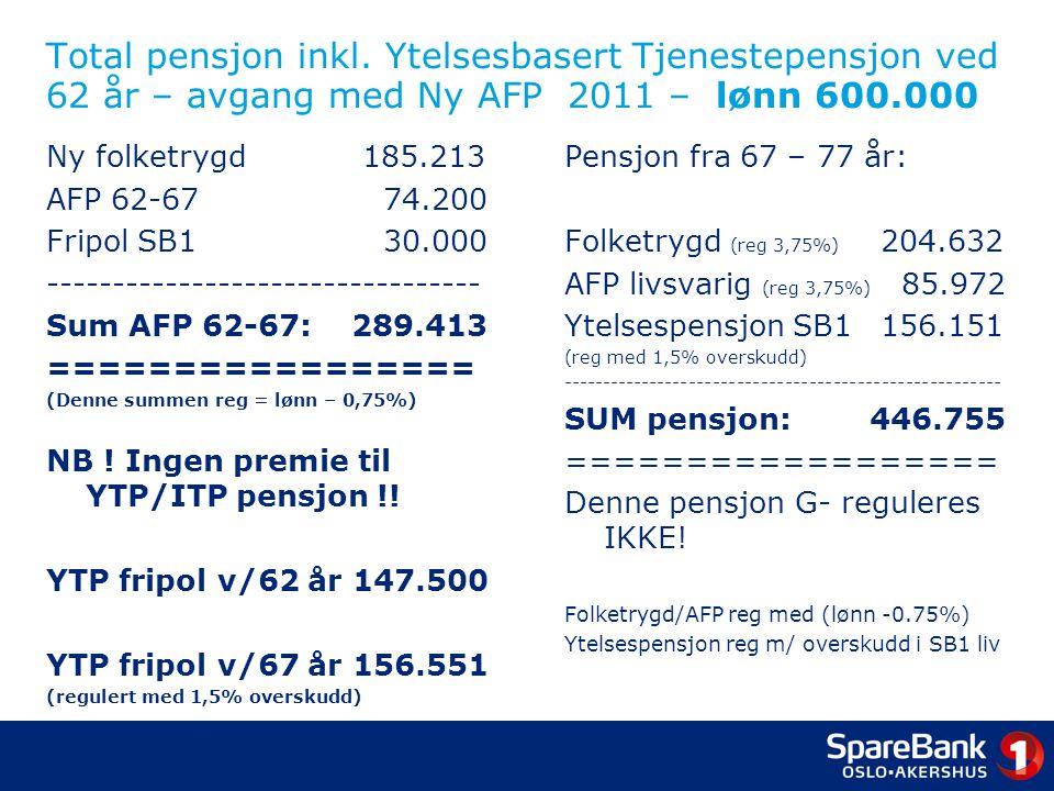 Total pensjon inkl.