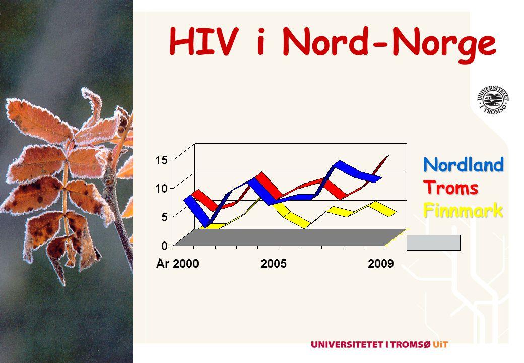 Nye HIV i Norge inkl smittested 2000 2005 2009