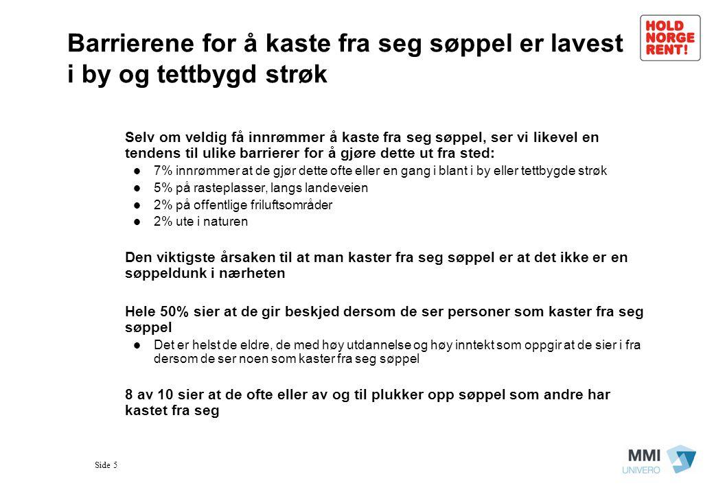 Side 6 Nordmenn flest forbinder Hold Norge rent med det å ikke kaste søppel