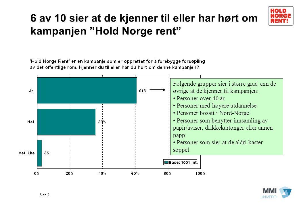 """Side 7 6 av 10 sier at de kjenner til eller har hørt om kampanjen """"Hold Norge rent"""" Følgende grupper sier i større grad enn de øvrige at de kjenner ti"""