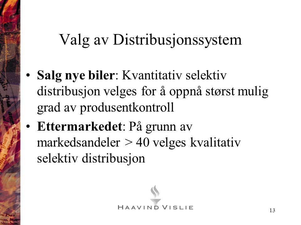 13 Valg av Distribusjonssystem •Salg nye biler: Kvantitativ selektiv distribusjon velges for å oppnå størst mulig grad av produsentkontroll •Ettermark