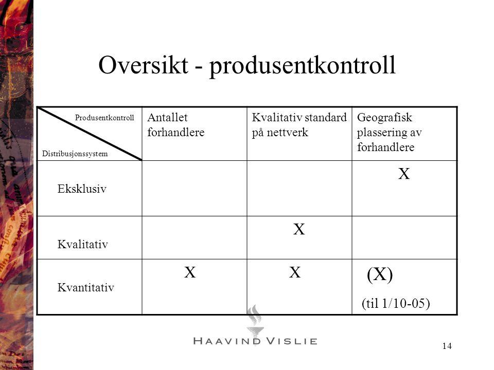 14 Oversikt - produsentkontroll Produsentkontroll Distribusjonssystem Antallet forhandlere Kvalitativ standard på nettverk Geografisk plassering av fo